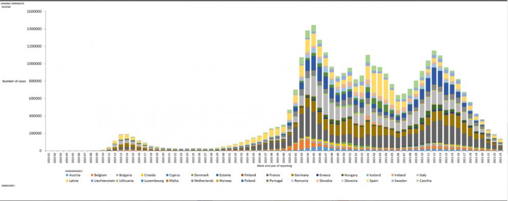 grafico-evolucion-pandemia